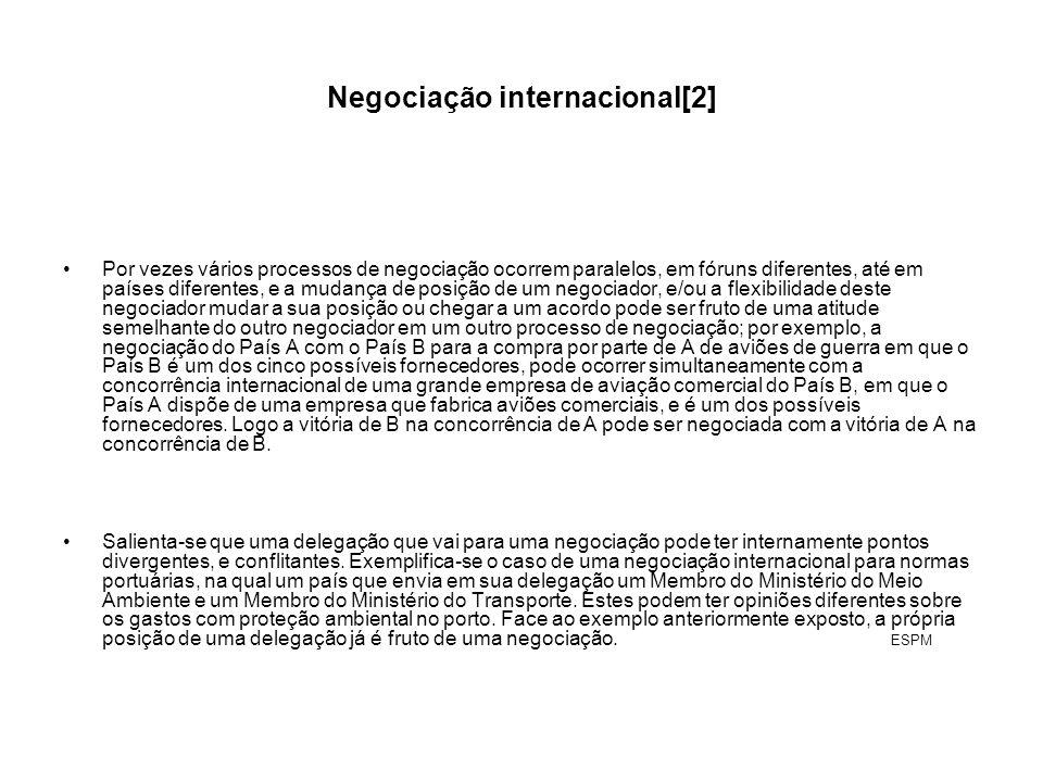 Negociação internacional[2]